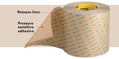 Adhesive Transfer Tape Diagram