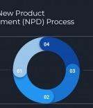 Four Steps of Tekra NPD