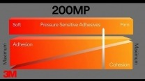 3M™ 200MP High Performance Acrylic Adhesive
